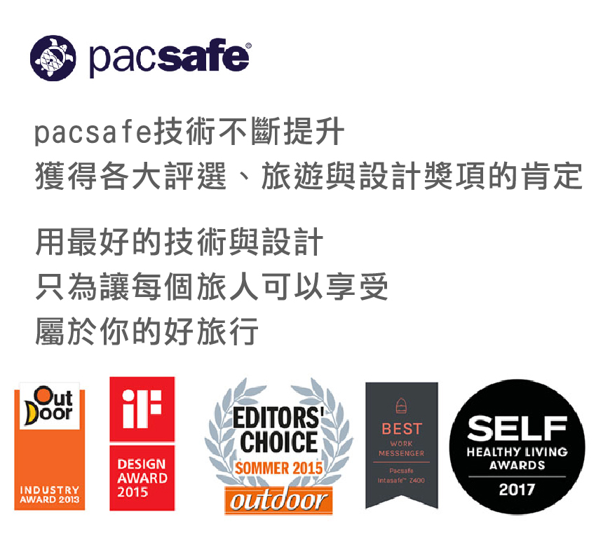 【Pacsafe】COVERSAFE X75 RFID 安全貼身掛頸暗袋-23.jpg