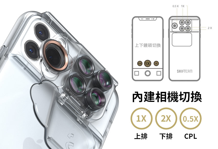 ShiftCam 2.0旅行攝影組iPhone 11 Pro Max,內建相機切換