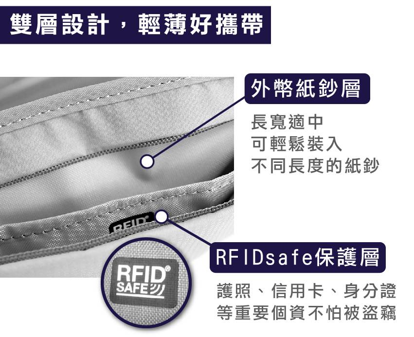 【Pacsafe】COVERSAFE X75 RFID 安全貼身掛頸暗袋-15.jpg
